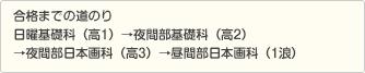合格までの道のり 春期講習受講(高2)→油絵科夜間部(高3)→油絵科昼間部(1浪)